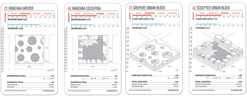 50 urban blocks cartas de arquitectura carta