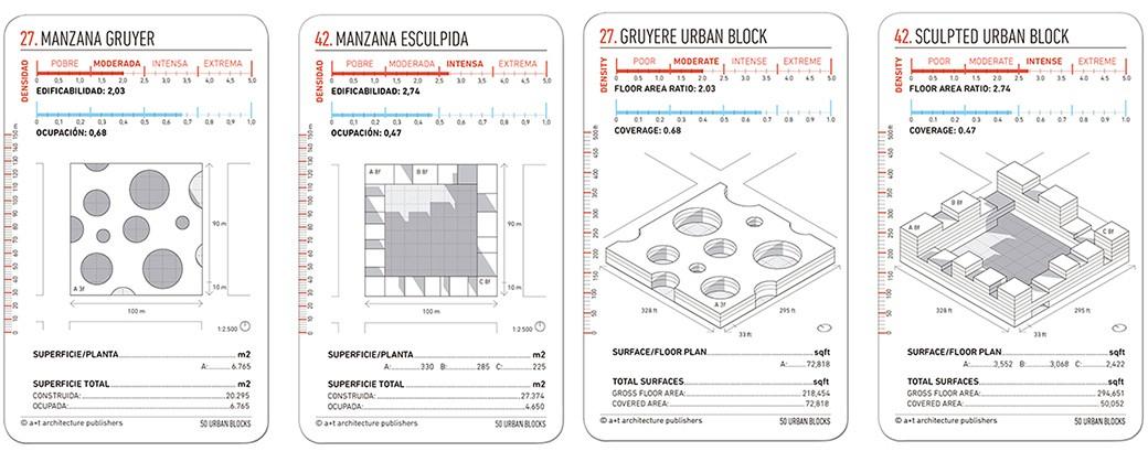 50 urban blocks cartas de arquitectura carta