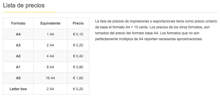 Precios por impresión de ACCA Software