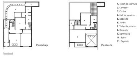 Casa Forner Bigatti