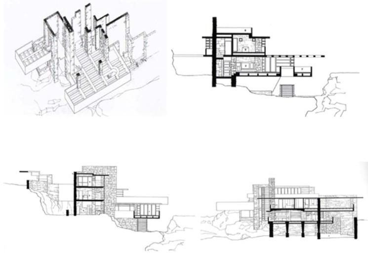 Secciones de Casa de la Cascada - Frank Lloyd Wright