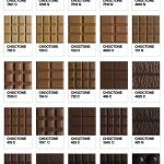 Choctone: La gama de marrones del chocolate según Pantone