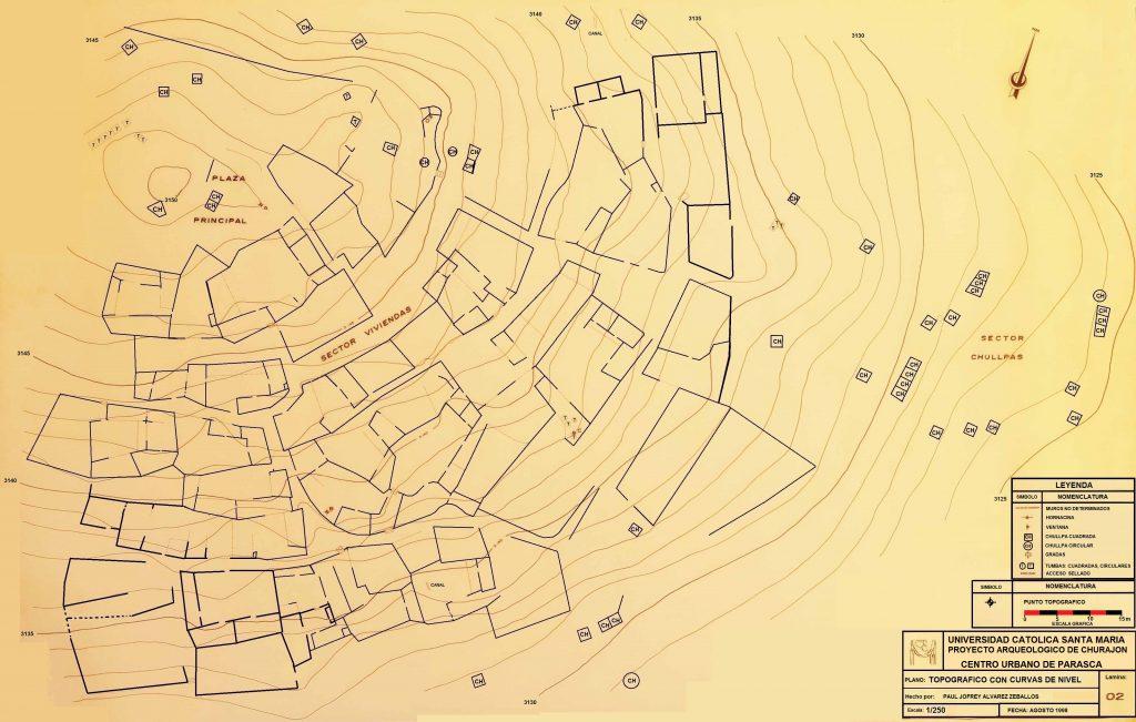 churajon arquitectura planeamiento urbanistico peru