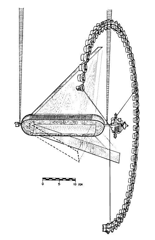 Cilindro de O'Neill