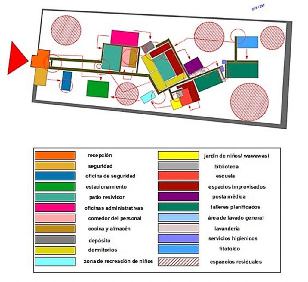Análisis de la distribución espacial del establecimiento penitenciario del Cusco mujeres