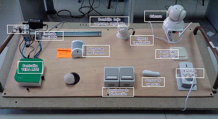 Domotica inalambrica elementos domoticos
