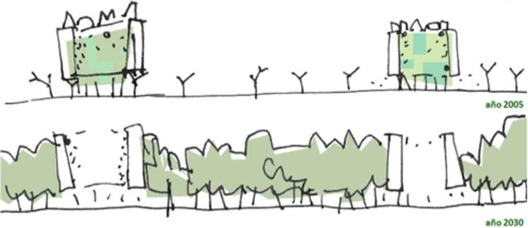 ecobulevar vallecas ecosistema urbano