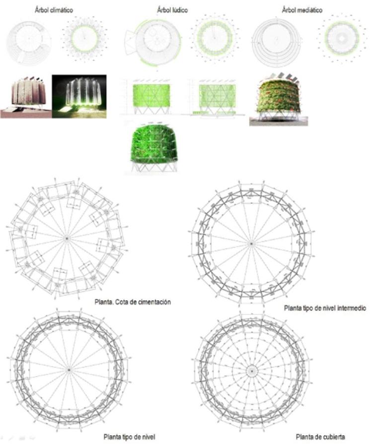 Ecobulevar de Vallecas - ecosistema urbano