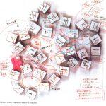 Elogio de la esquina | El mapa contra el plano | SouFujimoto