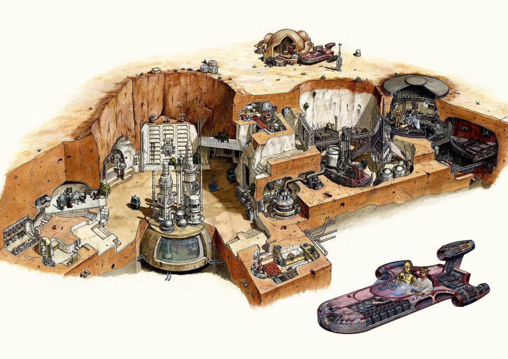 Localizaciones y naves de Star Wars