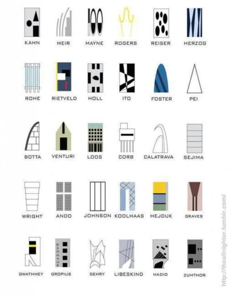 Logotipos de arquitectos famosos