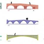 ¿Dónde están los puentes de los billetes de euro?