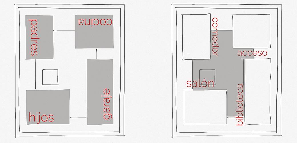 Mies-Saarinen-16-Esquemas-organizacion-casa-Miller