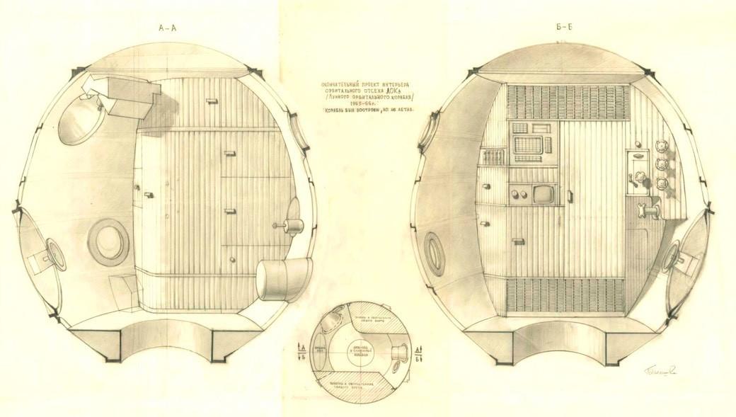 Moon Orbital Spaceship (MOS)