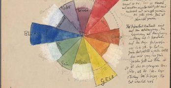Los Cuadernos de Clase de Paul Klee en la Bauhaus gratis para descargar