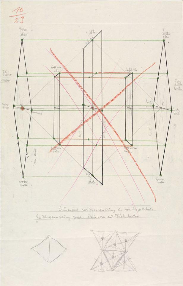 Cuadernos de Clase de Paul Klee en la Bauhaus