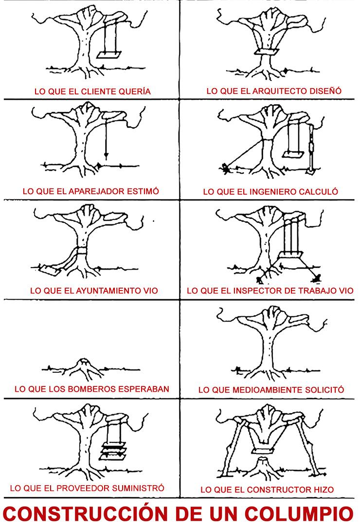 Proceso construcción columpio humor arquitectos
