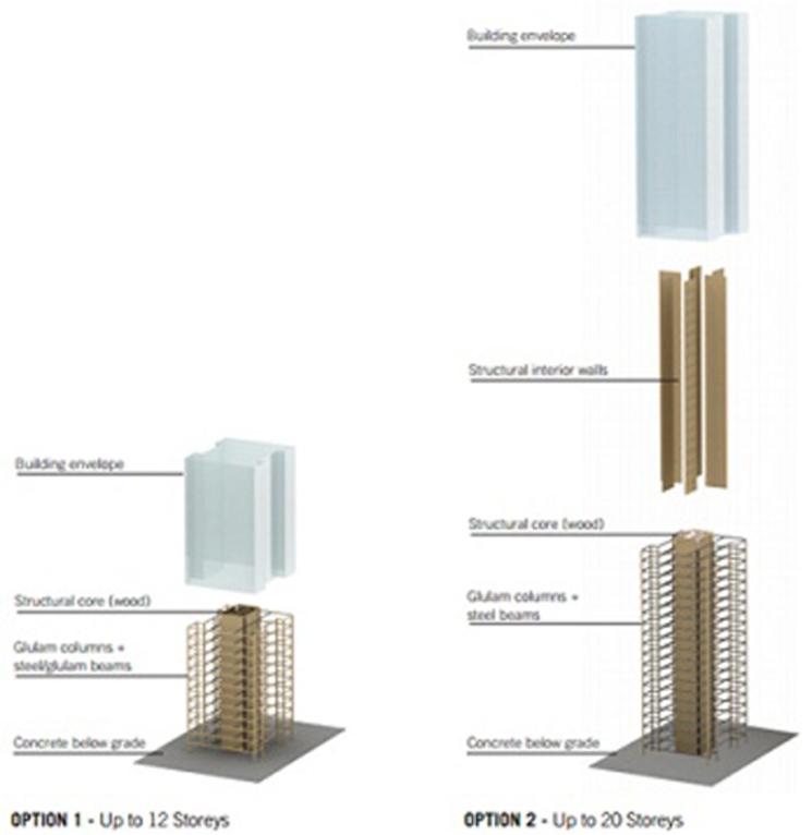 Rascacielos de madera - MGA (Michel Green Architecture)