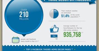 [Infografía] Cómo las redes sociales están cambiando el diseño de interiores
