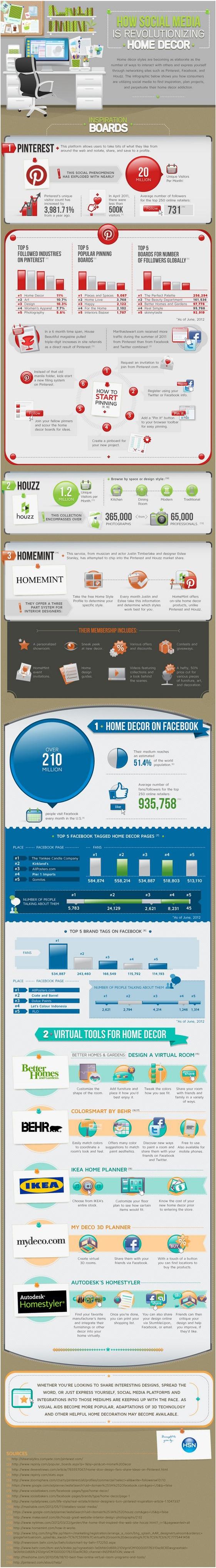 Redes Sociales diseño de interiores
