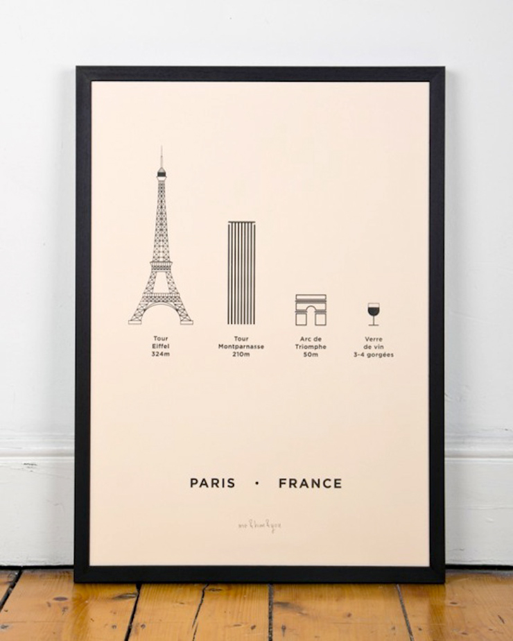 Serigrafías edificios paris