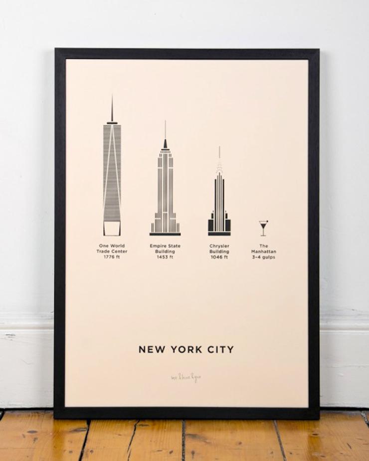 Serigrafias edificios new york
