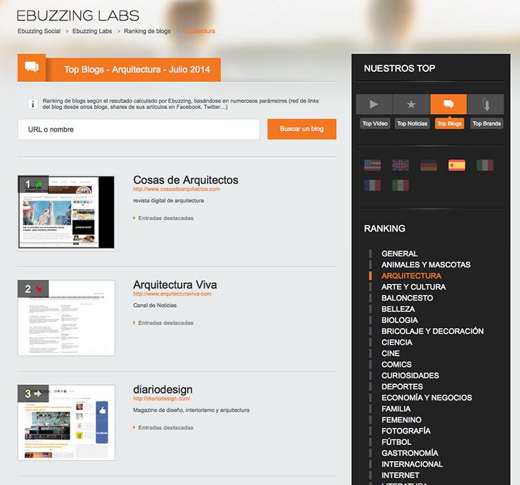 Primer puesto en el ranking de blogs de arquitectura for Blog de arquitectura
