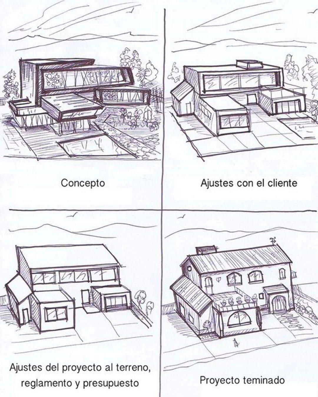 variaciones del proyecto de arquitectura