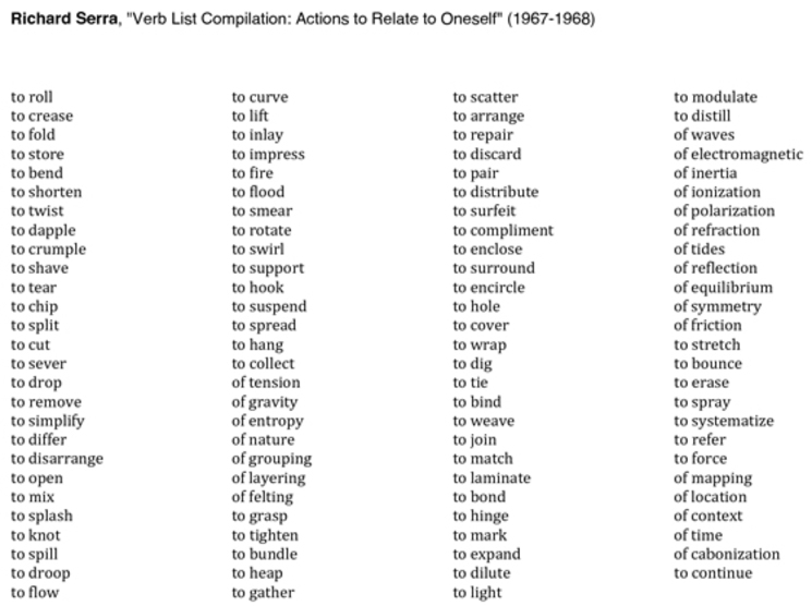 "Verb List Compilation: Actions to Relate to Oneself"" (1967–1968) – Richard Serra"