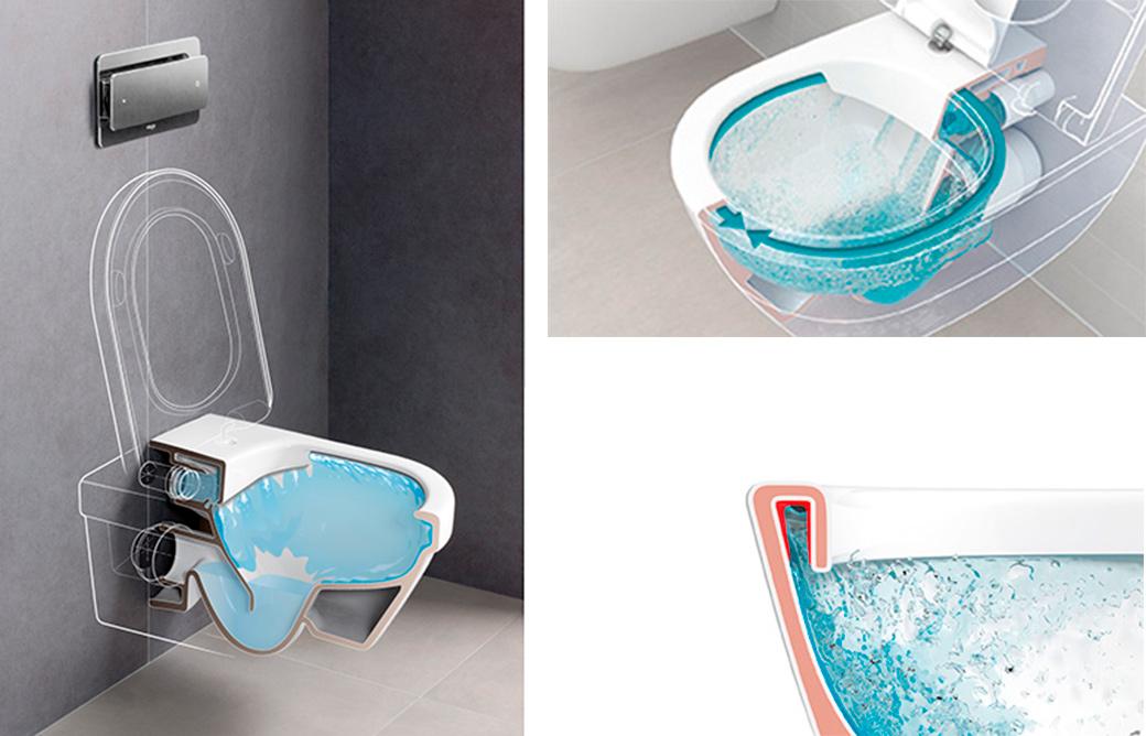 Villeroy-Boch-direct-flush-inodoro