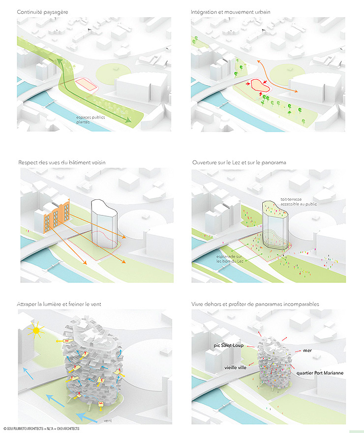 arquitectura-sou-fujimoto-arbre-blanc-arbol-blanco-cosas-arquitectos-11