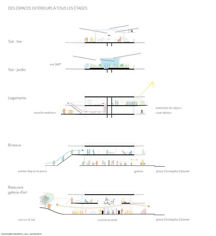 arquitectura-sou-fujimoto-arbre-blanc-arbol-blanco-cosas-arquitectos-13
