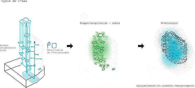 arquitectura-sou-fujimoto-arbre-blanc-arbol-blanco-cosas-arquitectos-15
