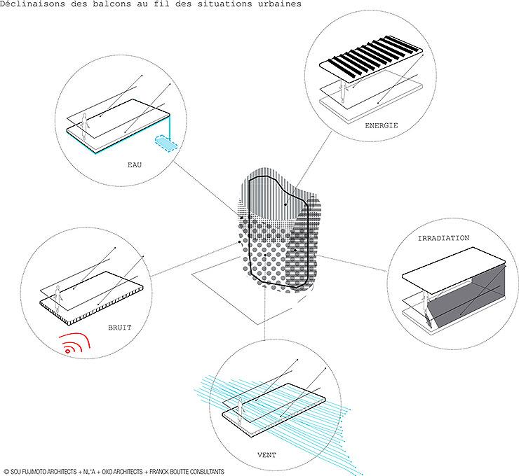 arquitectura-sou-fujimoto-arbre-blanc-arbol-blanco-cosas-arquitectos-16