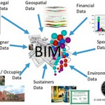 Introducción al BIM como sistema de trabajo en arquitectura y construcción