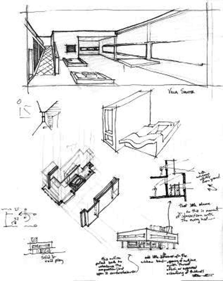 Villa Savoye 1929 Le Corbusier Una Vivienda Que
